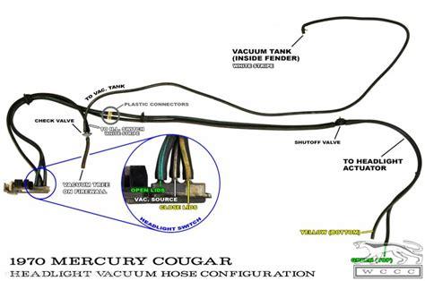 electric power steering 1968 mercury cougar spare parts catalogs vacuum diagram free download 1970 mercury cougar 90020 at west coast classic cougar