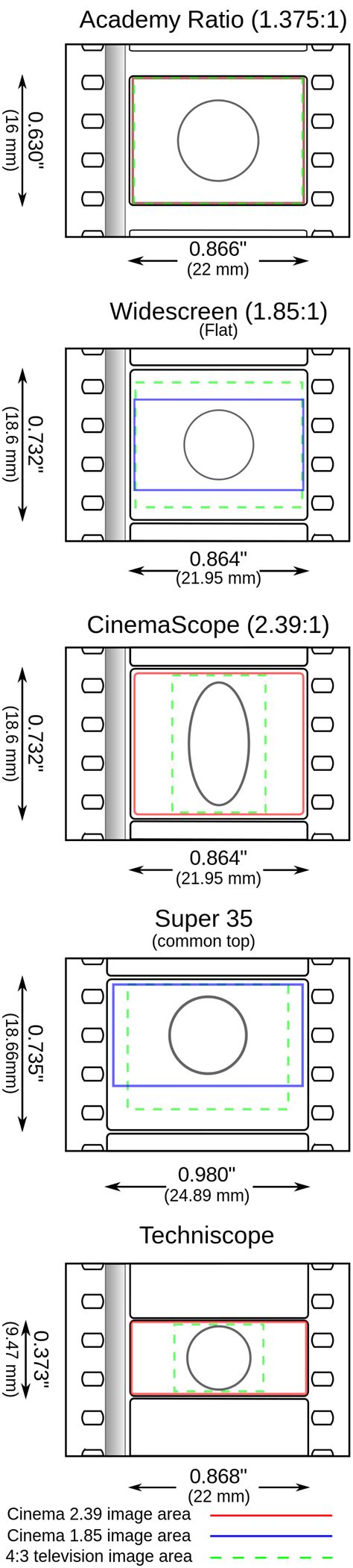 format file film file 35mm film common formats svg wikimedia commons