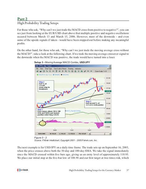 Ebook High Probability Trade Setups high probability trade setups pdf c to f