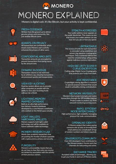 calculator monero monero infographic