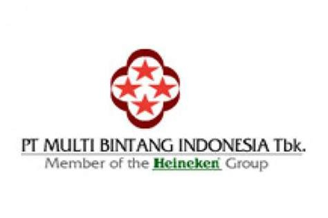 Saham Multi Bintang Indonesia saham mlbi multi bintang indonesia tbk berita prospek