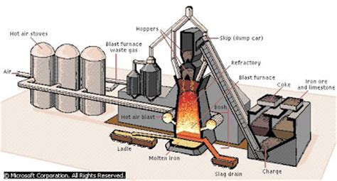 the manufacture of iron in all its various branches also a description of forge hammers rolling mills blast machines blast etc to which is on the manufacture of steel classic reprint books iron and steel manufacture all in one