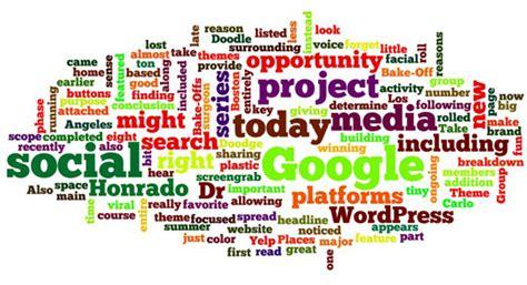 word scrabble maker create an amazing word cloud in minutes gadarian digital
