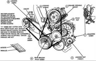 wiring diagram 92 plymouth acclaim wiring plymouth free wiring diagrams