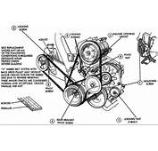 Unsure What Engine Or Vin Number Is For Your Car All 0f The Diagrams