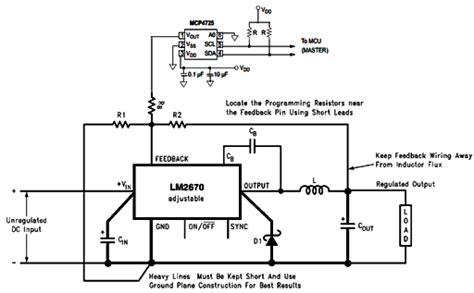 dac programmable resistor voltage regulator with dac microchip