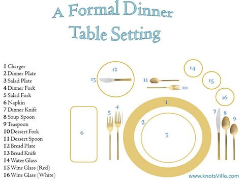 how to set a formal table formal dinner table setting ideas indelink com
