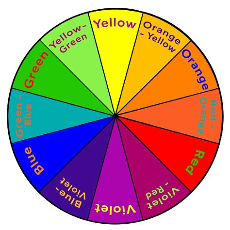 find complementary colours with a colour wheel home