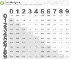 self correcting quizzes multiplication com