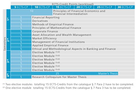 thesis finance master thesis behavioral finance