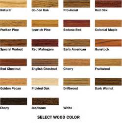 minwax stain color chart minwax wood stain colors www imgkid the image kid