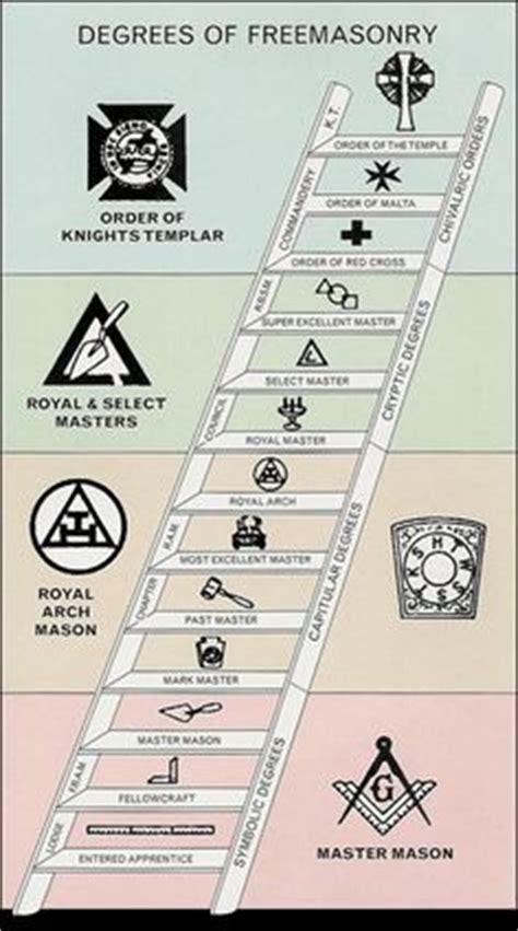 illuminati masonic symbols 25 beautiful illuminati symbols ideas on