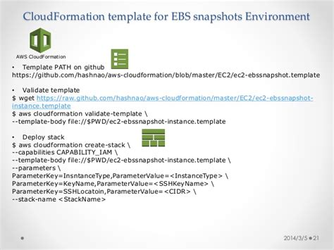 Aws Ebs Snapshot With Iam Cross Account Access Aws Cloudformation Validate Template