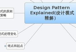 design pattern explained simply design patterns explained simply epub files