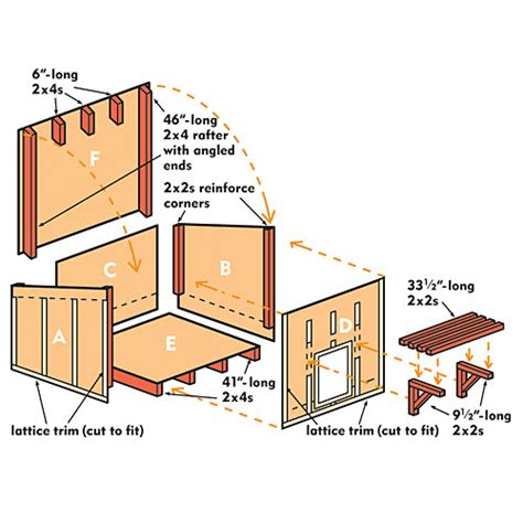 Building A House Online by How To Build A Dog House Sunset