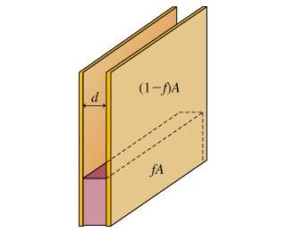 mastering physics capacitors and dielectrics this problem is from mastering physics it in not i chegg