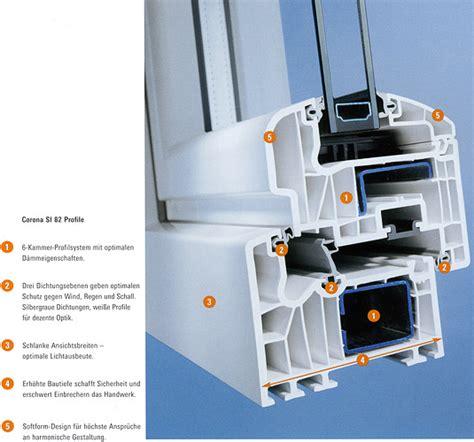 Kunststofffenster Und Türen by Pittrof Gmbh Fenster T 252 Ren Und Tore Kunststoff Fenster