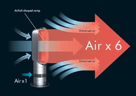 how does a dyson fan work dyson am04 adds heat to blade less air multiplier fan