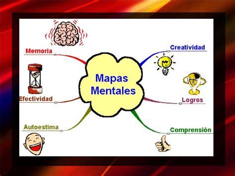 mapas mentales imagenes ejemplos mapas mentales en los negocios proyec7a