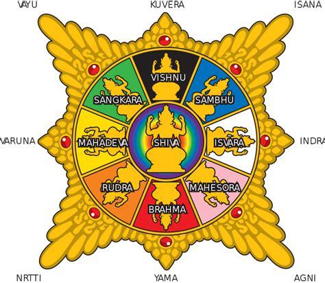 filesurya majapahit diagramsvg wikimedia commons