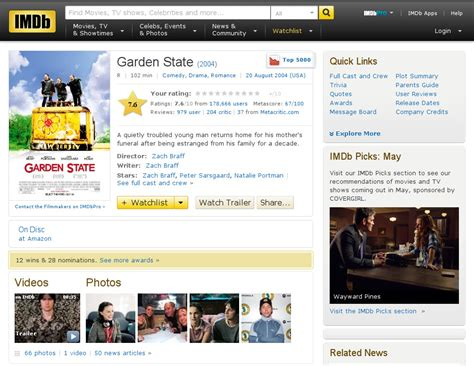 Garden State Rotten Tomatoes Garden State Rotten Tomatoes 28 Images Rt 10th