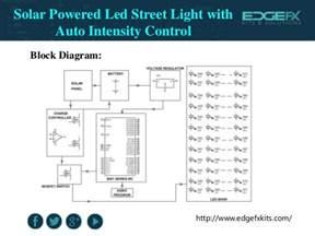 solar led light solar powered led street light with auto intensity control