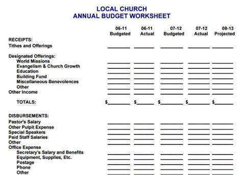 Church Budget Template Shatterlion Info Church Budget Template