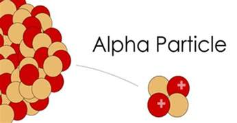 Alpha Proton About Alpha Particle Assignment Point