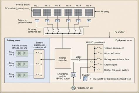 solar single line diagram solar pv power plant single line diagram search