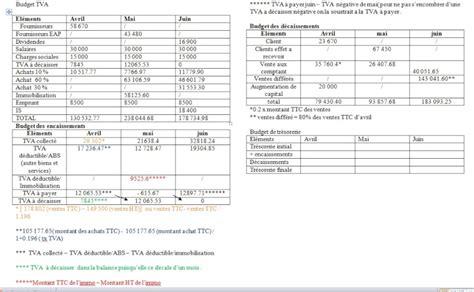 exemple diagramme de gantt bts muc exemple diagramme de gantt bts muc gallery how to guide