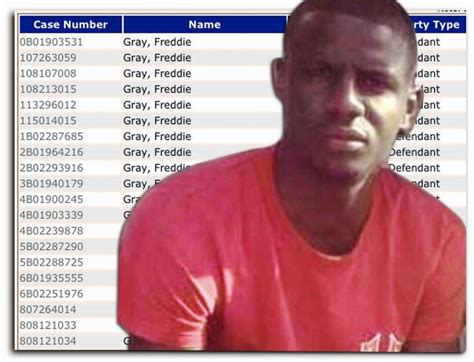 All Arrest Records Freddie Gray Arrest Record Criminal History Rap Sheet Heavy