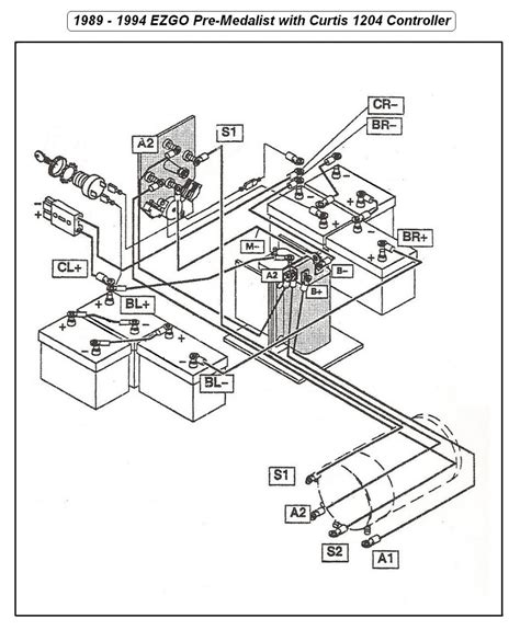36 volt ez go golf cart wiring diagram basic wiring