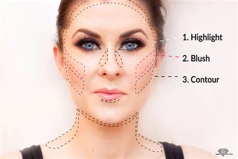 where do you put your makeup on how to apply contour and highlighter make by sara