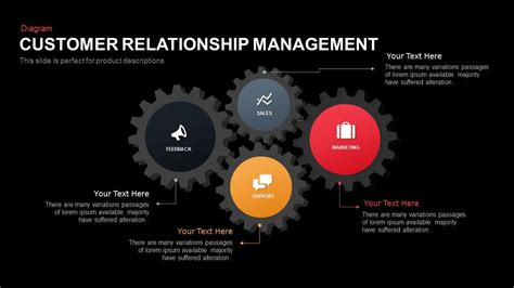 Customer Relationship Management Template by Customer Relationship Management Powerpoint And Keynote