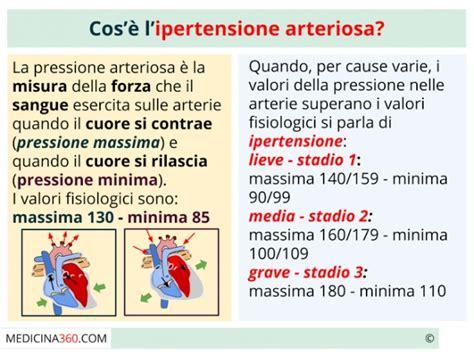 alimenti per abbassare la pressione arteriosa ipertensione linee guida sintomi cause farmaci e rimedi