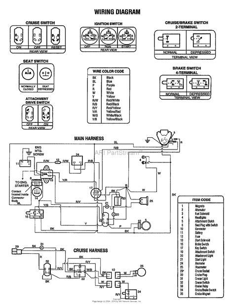 16 hp vanguard wiring diagram wiring diagram schemes