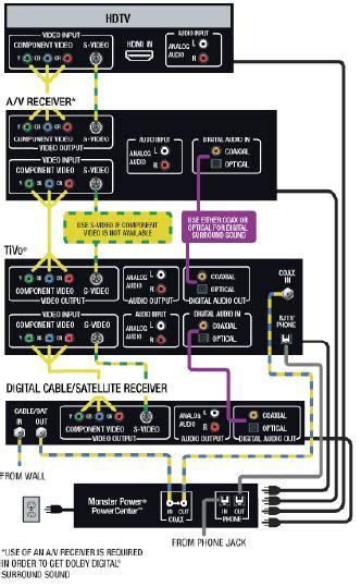 osmosis flow diagram memes