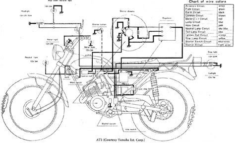 honda xr 125 wiring diagram fuse box and wiring diagram