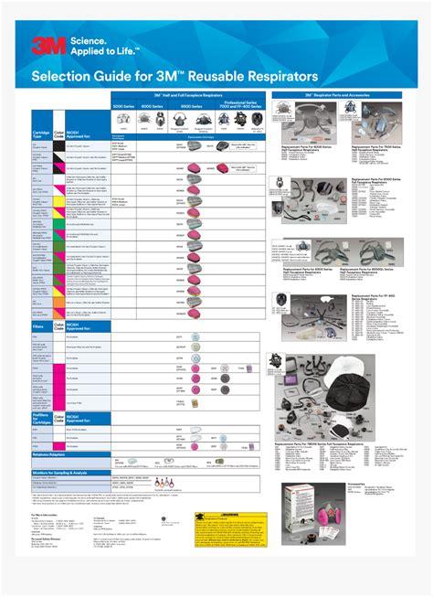 respirator cartridge color chart hd png