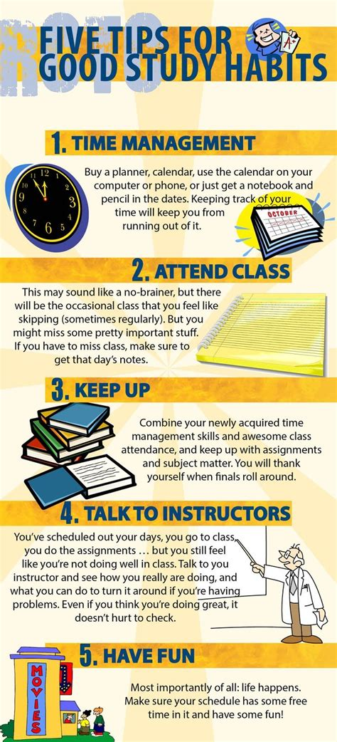 7 Of My Favorite Study Habits And Helpers by Five Tips For Study Habits Class