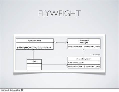 flyweight pattern là gì design patterns en c