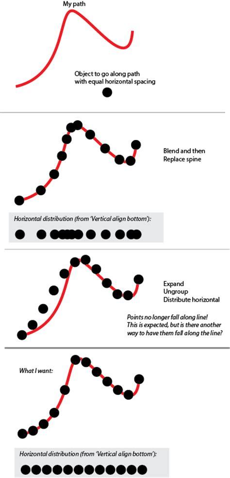 adobe illustrator pattern along path adobe illustrator horizontally distribute along path