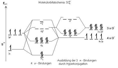 file mo schema so4 2 png wikimedia commons