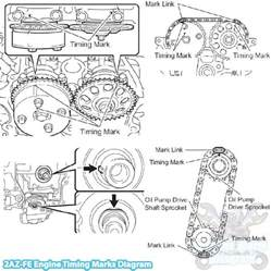 2004 2007 toyota rav4 2az fe engine timing marks diagram