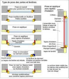 technique des portes et fen 234 tres wikip 233 dia