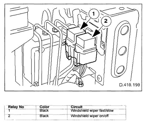 zf2 change layout in module windshield wipers not working fuse box does not match the
