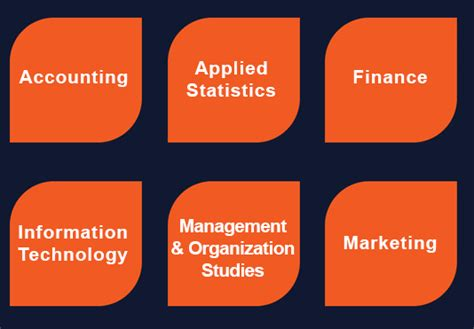 Utsa Mba Cyber Security by Of At San Antonio College Of Business