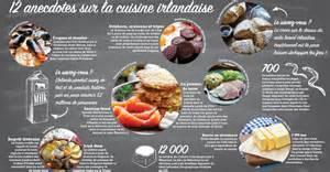 plats traditionnels et anecdotes de cuisine irlandaise