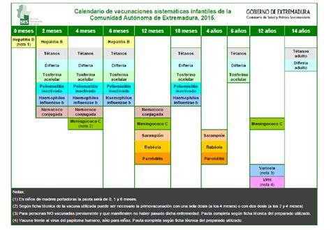 Calendario Vacunal Calendario Vacunal 2015 Sociedad De Pediatr 237 A De