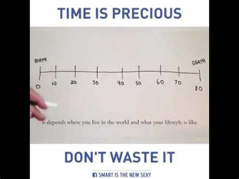 8 Things That Waste Your Precious Time by Time Is Precious Don T Waste It Mirrored